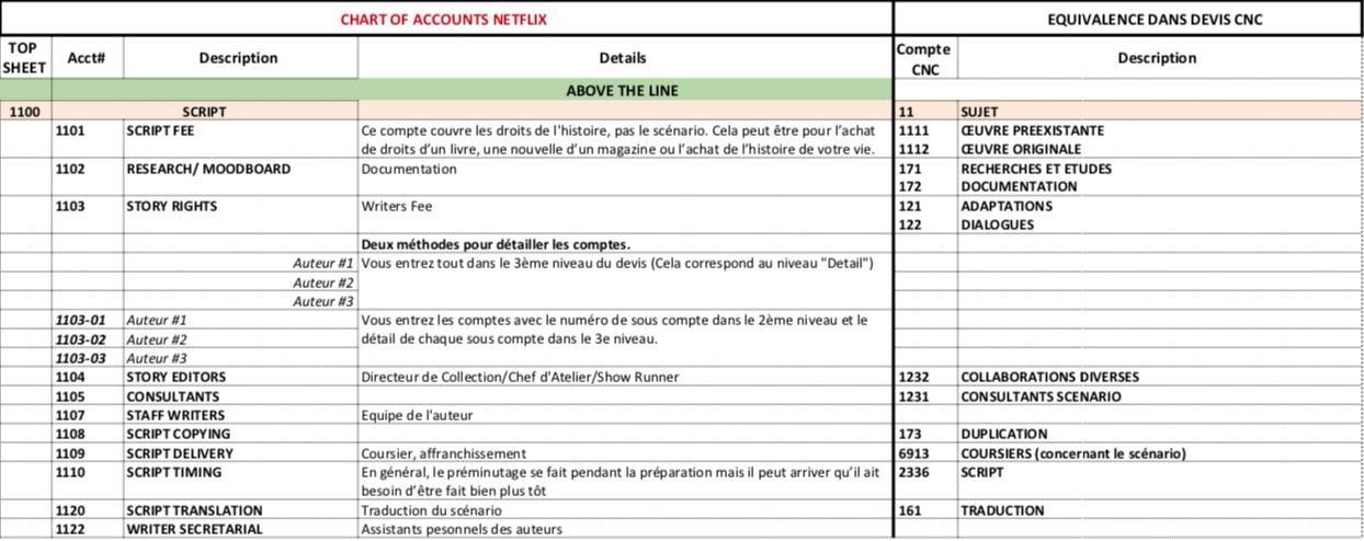 EXTRAIT TABLEAU DEVIS NETFLIX CNC